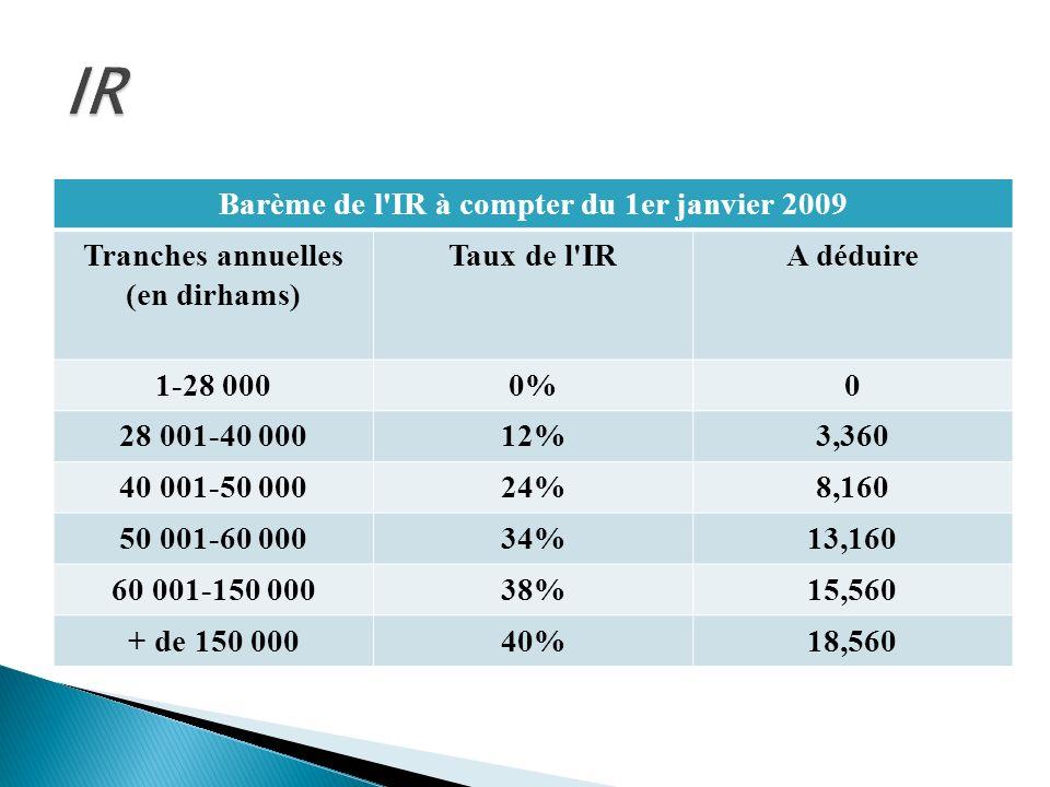 Barème de l'IR à compter du 1er janvier 2009 Tranches annuelles (en dirhams) Taux de l'IRA déduire 1-28 0000%0 28 001-40 00012%3,360 40 001-50 00024%8