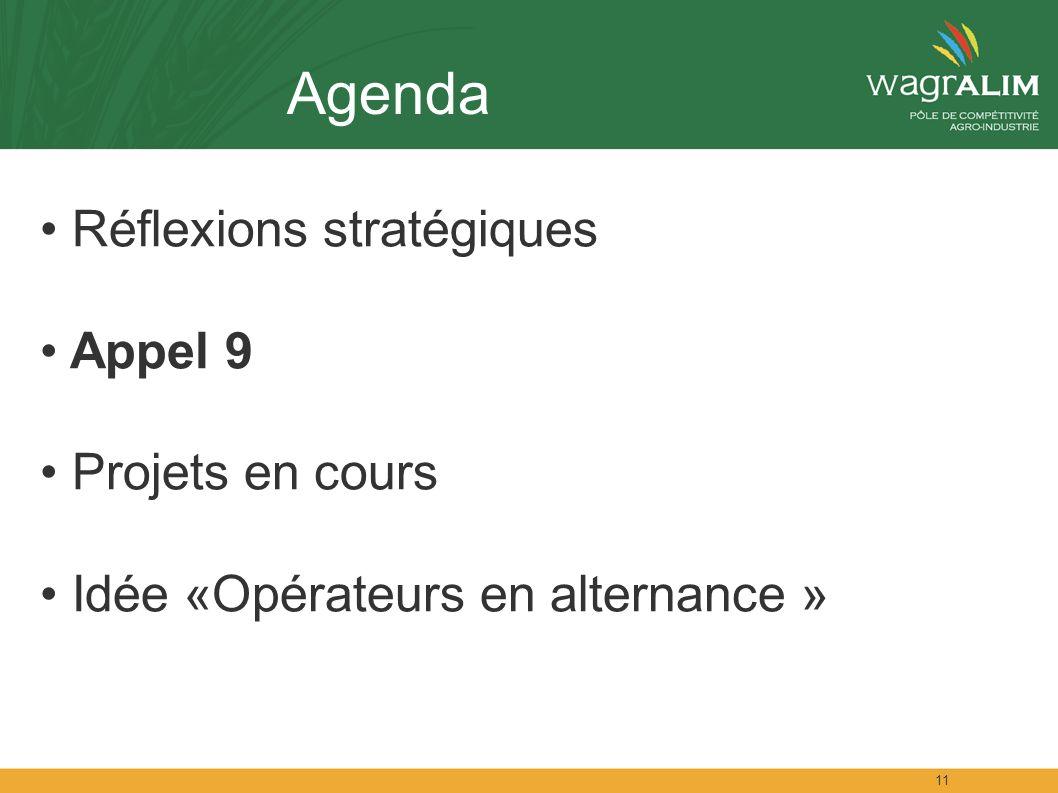 11 Agenda Réflexions stratégiques Appel 9 Projets en cours Idée «Opérateurs en alternance »