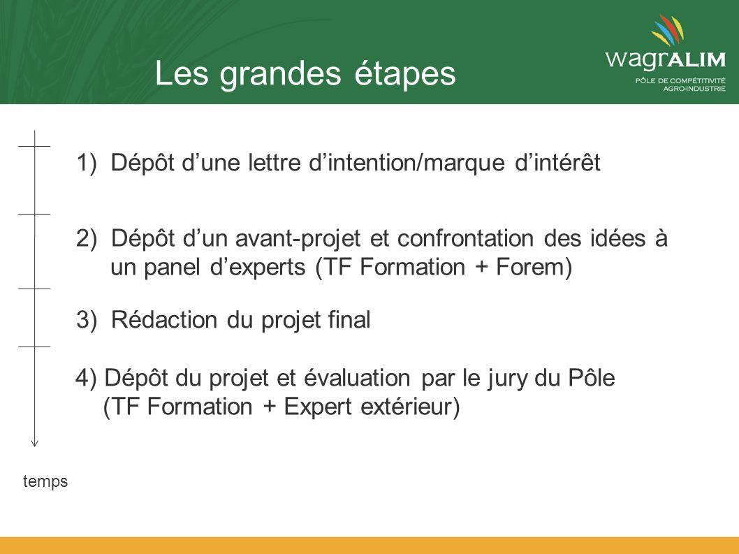 Les grandes étapes 1) Dépôt dune lettre dintention/marque dintérêt 2) Dépôt dun avant-projet et confrontation des idées à un panel dexperts (TF Formation + Forem) 3) Rédaction du projet final temps 4) Dépôt du projet et évaluation par le jury du Pôle (TF Formation + Expert extérieur)