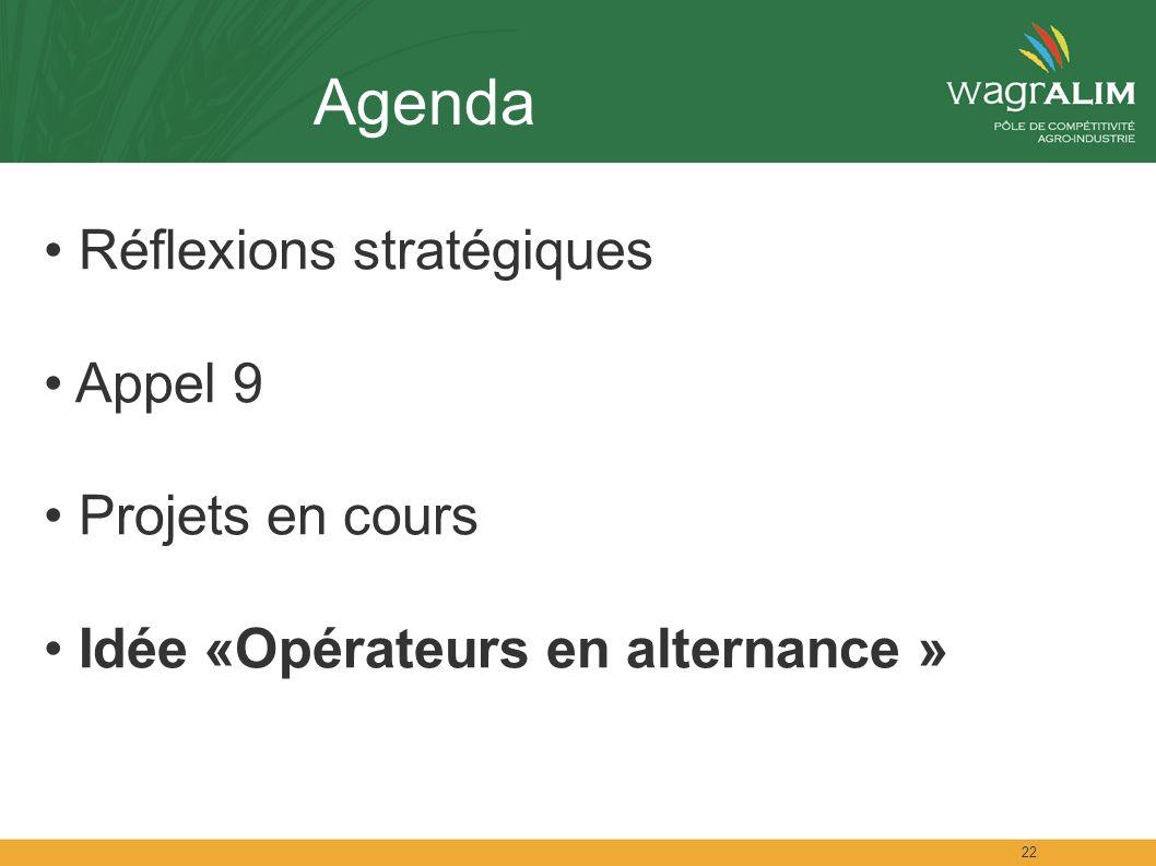 22 Agenda Réflexions stratégiques Appel 9 Projets en cours Idée «Opérateurs en alternance »