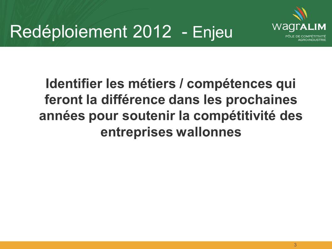 Redéploiement 2012 - Enjeu Identifier les métiers / compétences qui feront la différence dans les prochaines années pour soutenir la compétitivité des entreprises wallonnes 3