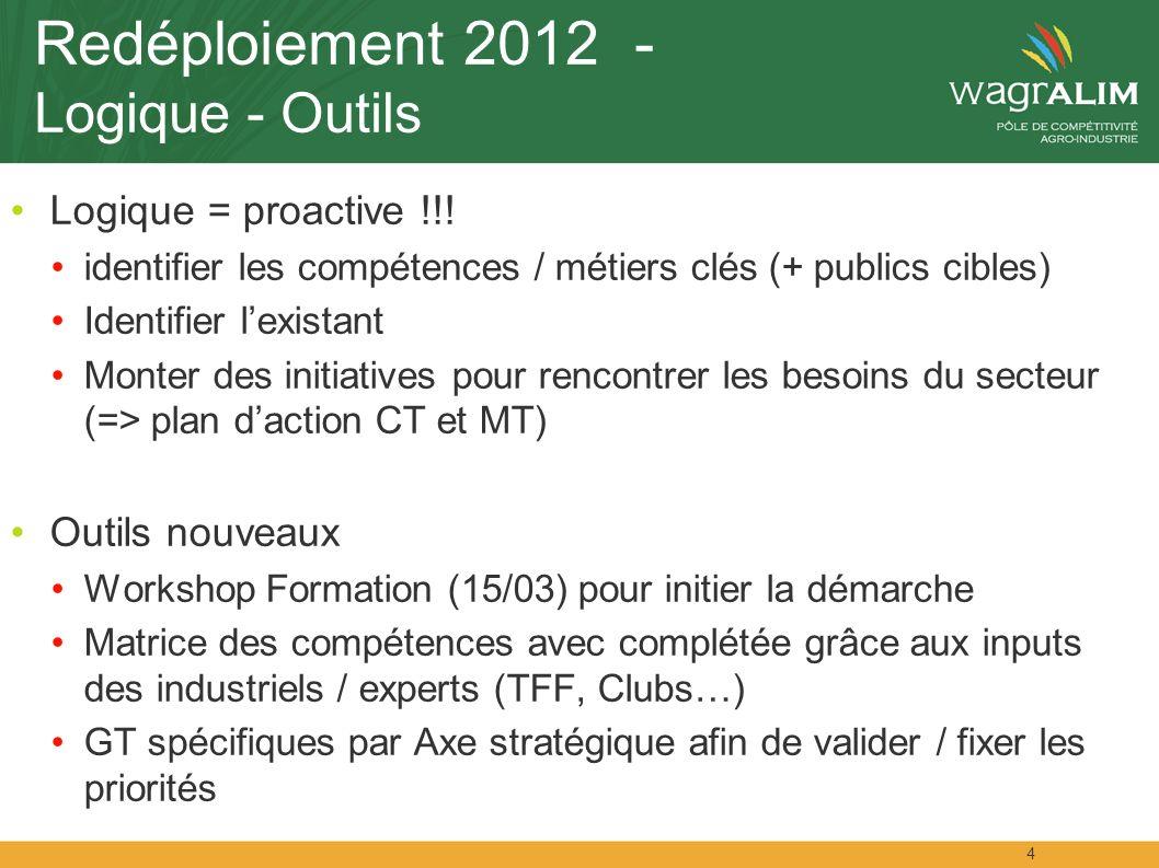 Redéploiement 2012 - Logique - Outils Logique = proactive !!.
