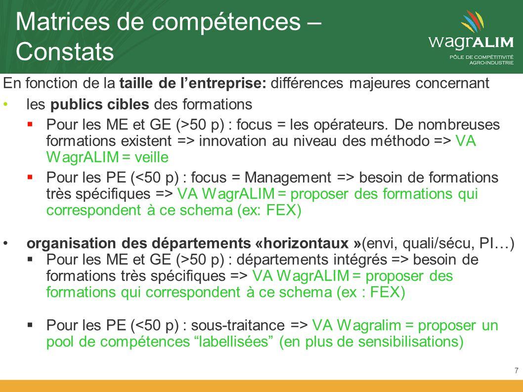 Matrices de compétences – Constats En fonction de la taille de lentreprise: différences majeures concernant les publics cibles des formations Pour les ME et GE (>50 p) : focus = les opérateurs.