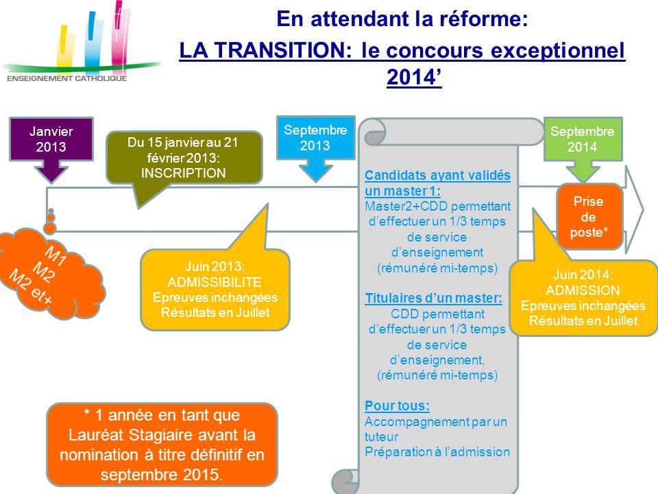 En attendant la réforme: LA TRANSITION: le concours exceptionnel 2014 Septembre 2013 Janvier 2013 Septembre 2014 M1 M2 M2 et+ Du 15 janvier au 21 févr