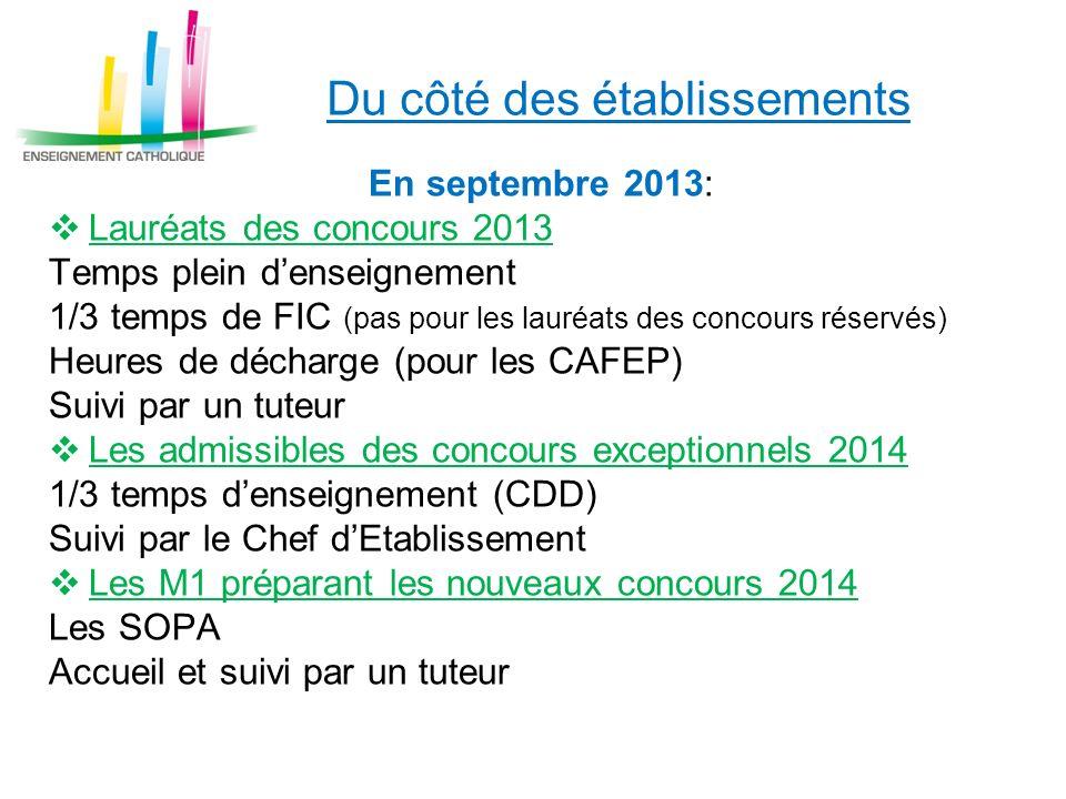 En septembre 2013: Lauréats des concours 2013 Temps plein denseignement 1/3 temps de FIC (pas pour les lauréats des concours réservés) Heures de décha
