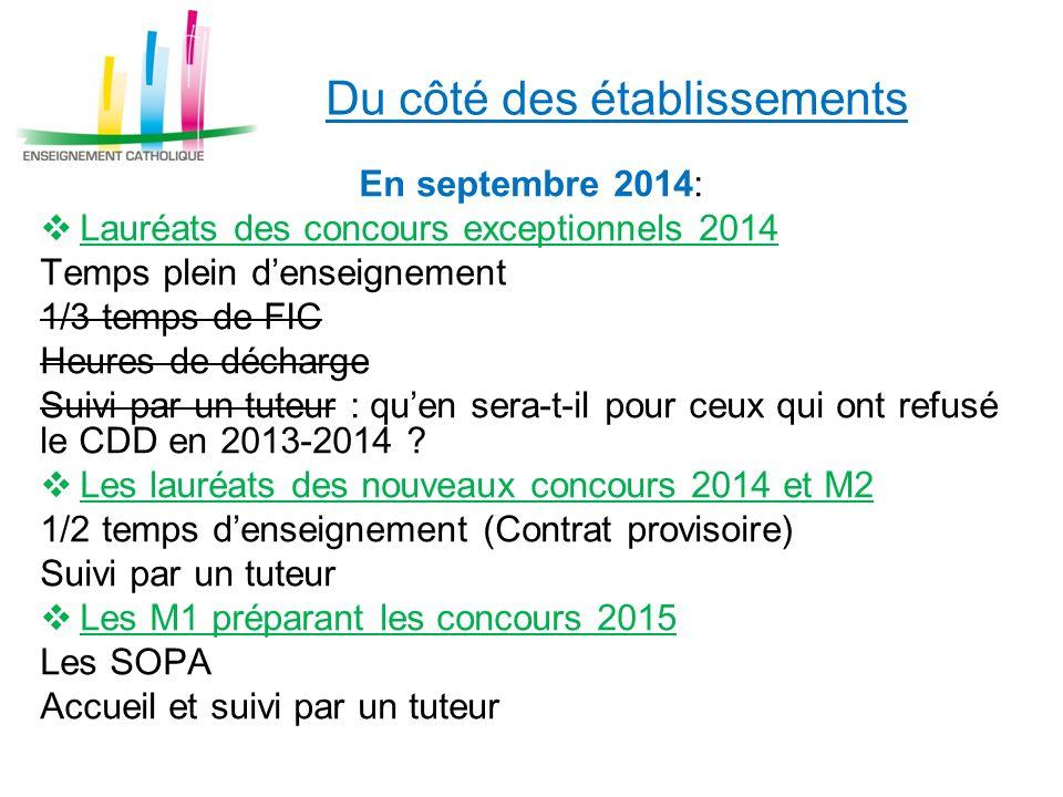 En septembre 2014: Lauréats des concours exceptionnels 2014 Temps plein denseignement 1/3 temps de FIC Heures de décharge Suivi par un tuteur : quen s