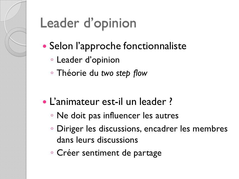Leader dopinion Selon lapproche fonctionnaliste Leader dopinion Théorie du two step flow Lanimateur est-il un leader ? Ne doit pas influencer les autr