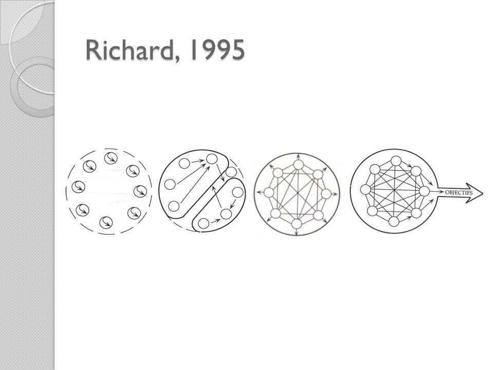 Richard, 1995