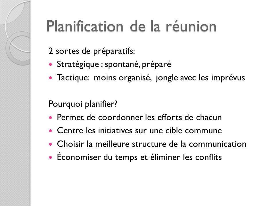 Planification de la réunion 2 sortes de préparatifs: Stratégique : spontané, préparé Tactique: moins organisé, jongle avec les imprévus Pourquoi plani