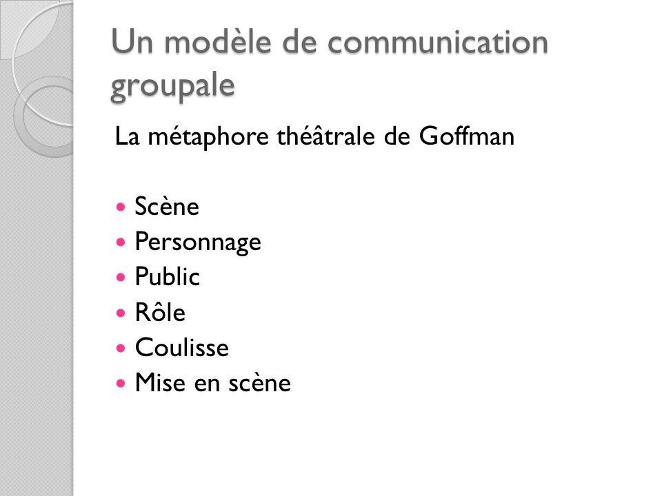 Un modèle de communication groupale La métaphore théâtrale de Goffman Scène Personnage Public Rôle Coulisse Mise en scène