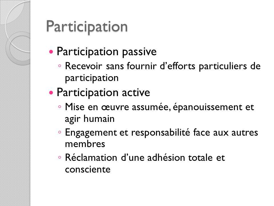 Participation Participation passive Recevoir sans fournir defforts particuliers de participation Participation active Mise en œuvre assumée, épanouiss