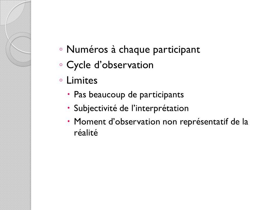 Numéros à chaque participant Cycle dobservation Limites Pas beaucoup de participants Subjectivité de linterprétation Moment dobservation non représent
