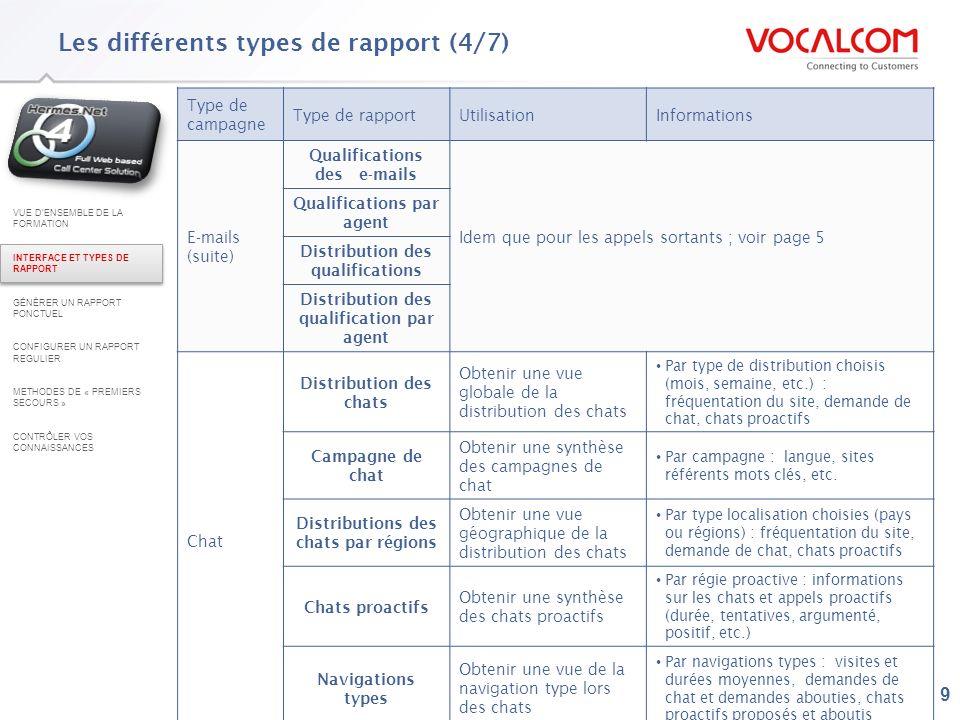 9 Les différents types de rapport (4/7) VUE DENSEMBLE DE LA FORMATION INTERFACE ET TYPES DE RAPPORT GÉNÉRER UN RAPPORT PONCTUEL CONFIGURER UN RAPPORT