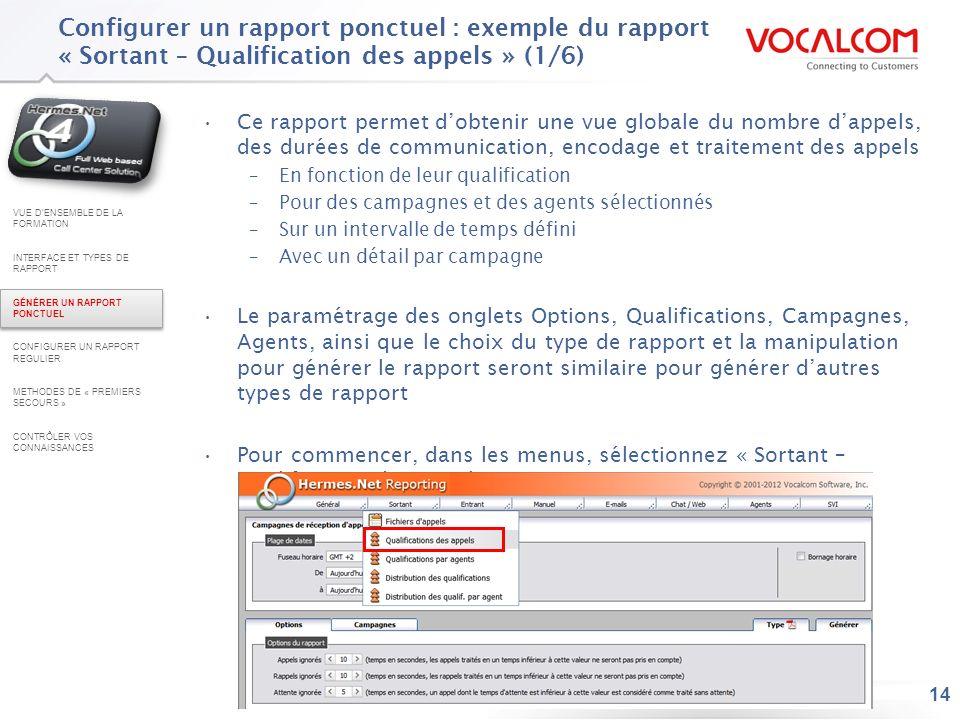 14 Configurer un rapport ponctuel : exemple du rapport « Sortant – Qualification des appels » (1/6) Ce rapport permet dobtenir une vue globale du nomb