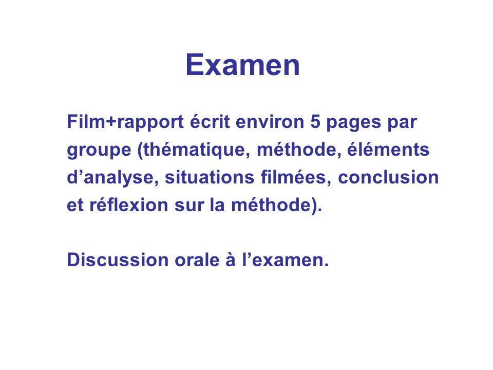 Examen Film+rapport écrit environ 5 pages par groupe (thématique, méthode, éléments danalyse, situations filmées, conclusion et réflexion sur la méthode).