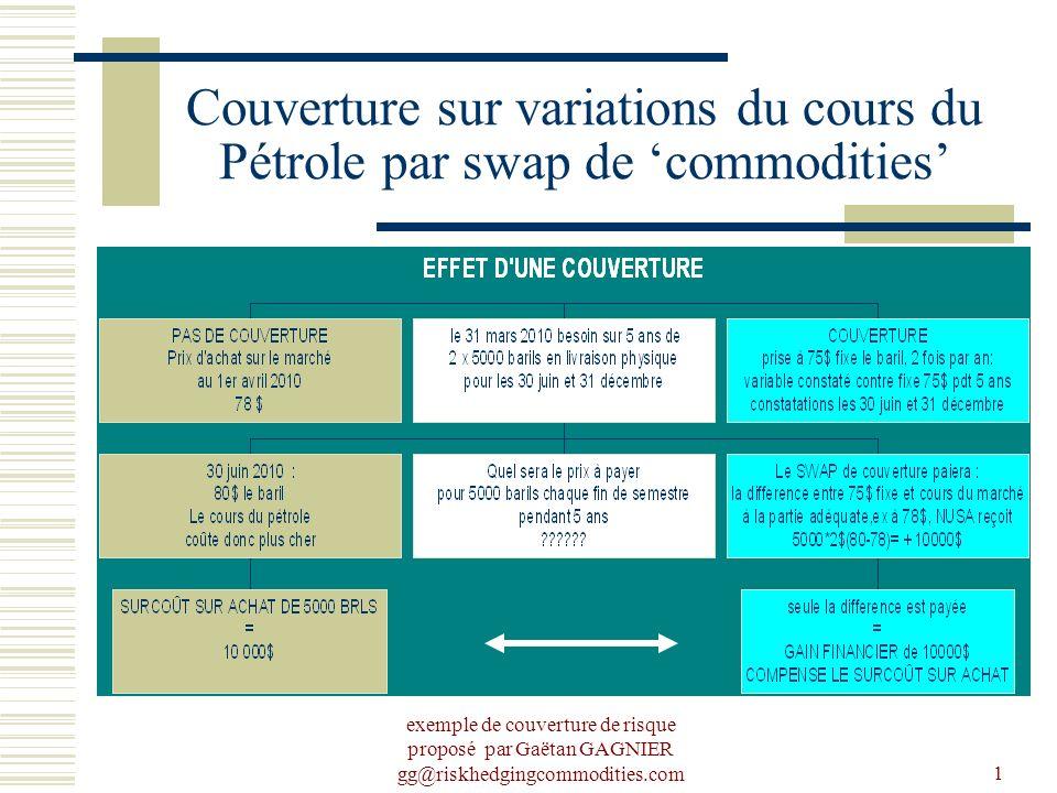 exemple de couverture de risque proposé par Gaëtan GAGNIER gg@riskhedgingcommodities.com1 Couverture sur variations du cours du Pétrole par swap de commodities