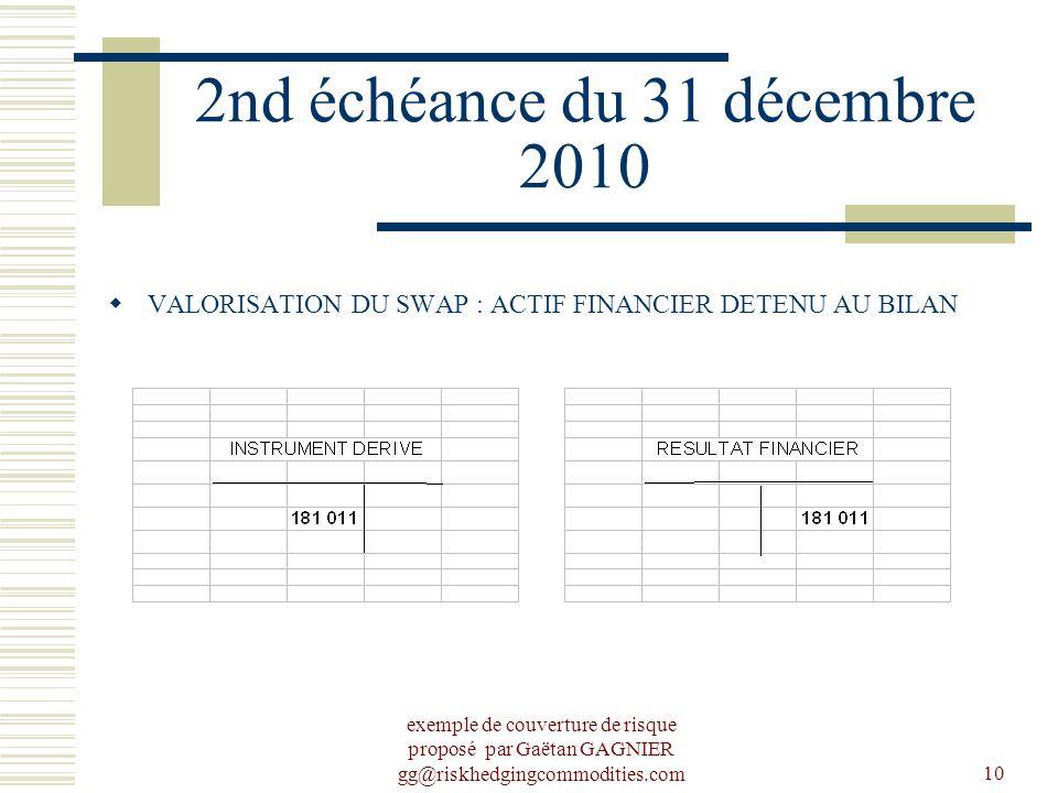 exemple de couverture de risque proposé par Gaëtan GAGNIER gg@riskhedgingcommodities.com10 2nd échéance du 31 décembre 2010 VALORISATION DU SWAP : ACTIF FINANCIER DETENU AU BILAN