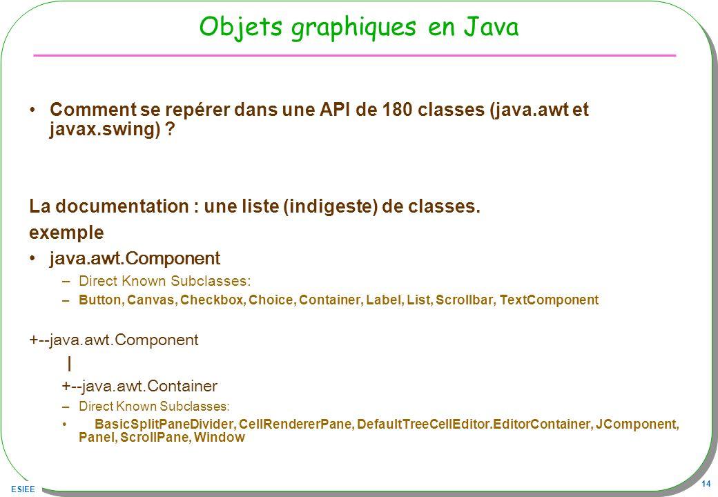 ESIEE 14 Objets graphiques en Java Comment se repérer dans une API de 180 classes (java.awt et javax.swing) ? La documentation : une liste (indigeste)