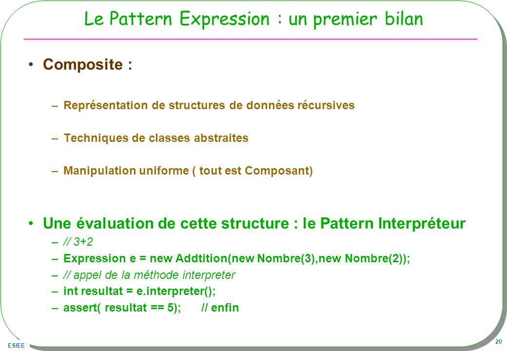 ESIEE 20 Le Pattern Expression : un premier bilan Composite : –Représentation de structures de données récursives –Techniques de classes abstraites –M