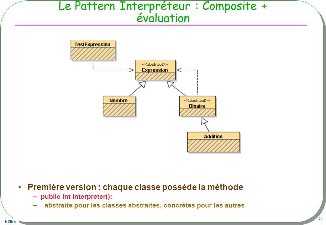 ESIEE 21 Le Pattern Interpréteur : Composite + évaluation Première version : chaque classe possède la méthode –public int interpreter(); – abstraite p