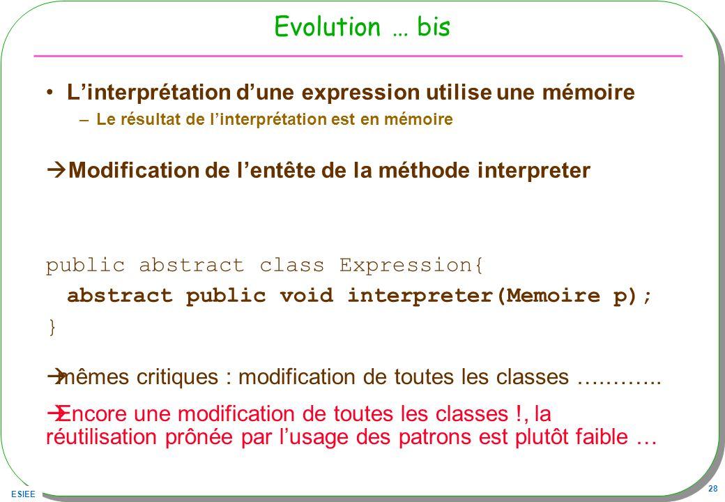 ESIEE 28 Evolution … bis Linterprétation dune expression utilise une mémoire –Le résultat de linterprétation est en mémoire Modification de lentête de