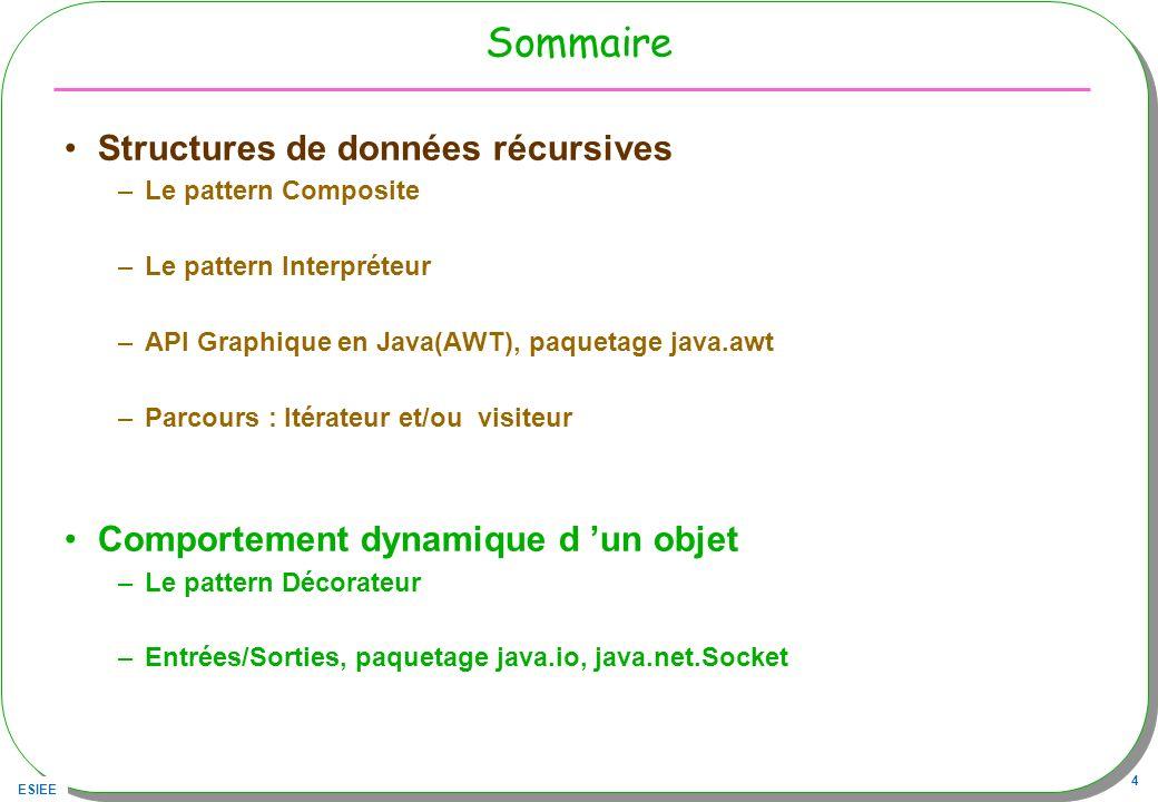 ESIEE 15 Pattern Composite et API Java API Abstract Window Toolkit –Une interface graphique est constituée dobjets –De composants – Bouton, menu, texte, … –De composites (composés des composants ou de composites) – Fenêtre, applette, … Le Pattern Composite est utilisé –Une interface graphique est une expression respectant le Composite (la grammaire) En Java au sein des paquetages java.awt et de javax.swing.