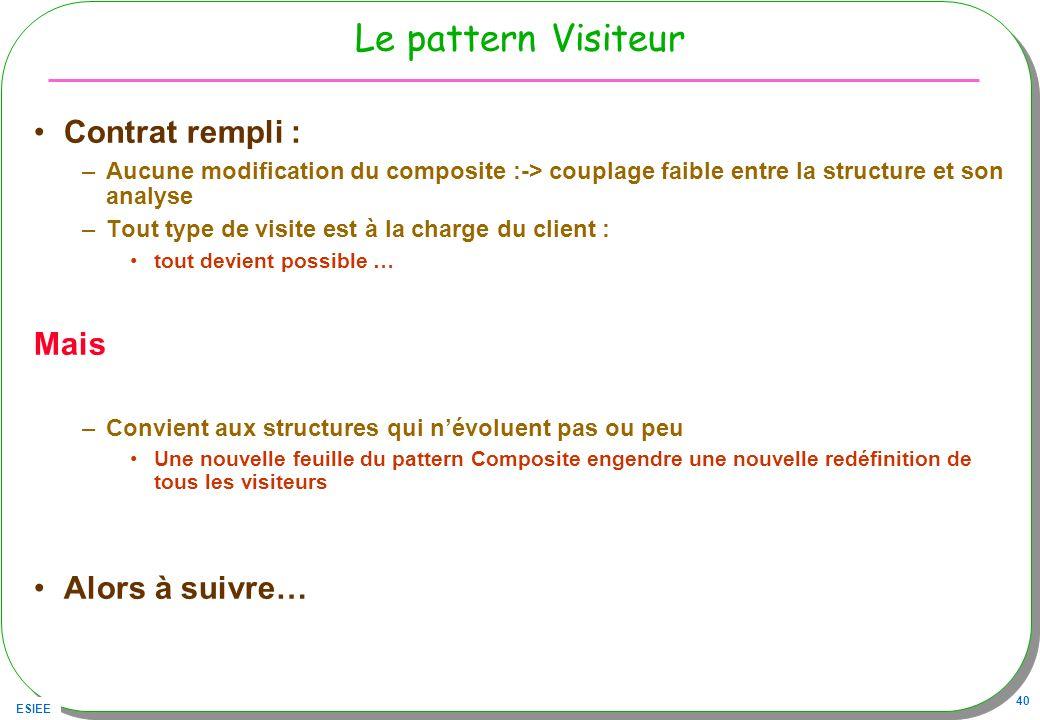 ESIEE 40 Le pattern Visiteur Contrat rempli : –Aucune modification du composite :-> couplage faible entre la structure et son analyse –Tout type de vi