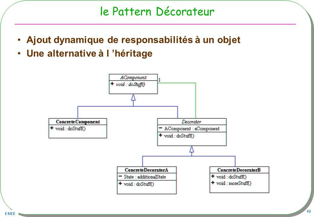 ESIEE 42 le Pattern Décorateur Ajout dynamique de responsabilités à un objet Une alternative à l héritage