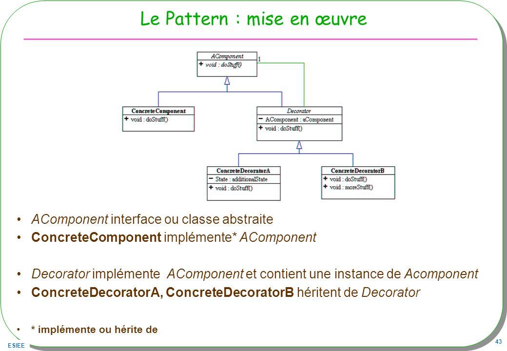 ESIEE 43 Le Pattern : mise en œuvre AComponent interface ou classe abstraite ConcreteComponent implémente* AComponent Decorator implémente AComponent
