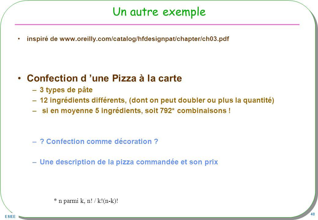 ESIEE 48 Un autre exemple inspiré de www.oreilly.com/catalog/hfdesignpat/chapter/ch03.pdf Confection d une Pizza à la carte –3 types de pâte –12 ingré