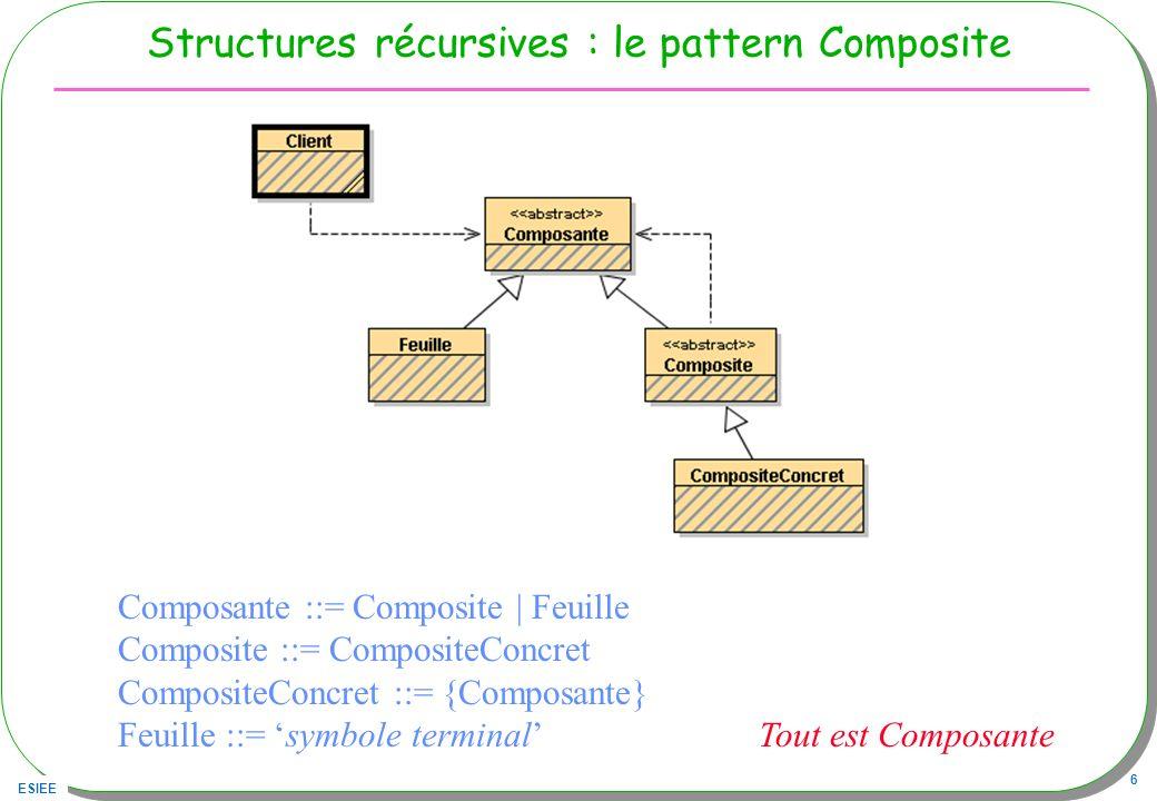 ESIEE 67 En partie extrait de http://www.oreilly.com/catalog/hfdesignpat/ public class Composite extends Composant implements Iterable { private List liste; public Composite(…){ this.liste = … } public void ajouter(Composant c){ liste.add(c); } public Iterator iterator(){ return new CompositeIterator(liste.iterator()); } Classe Composite : un schéma