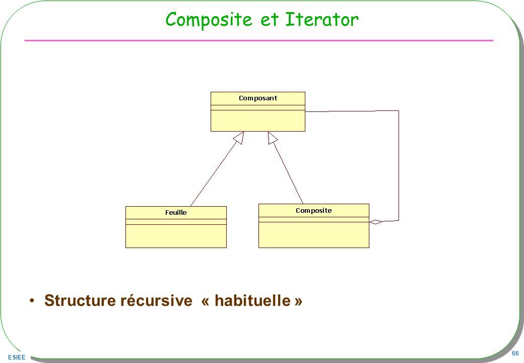 ESIEE 66 Composite et Iterator Structure récursive « habituelle »
