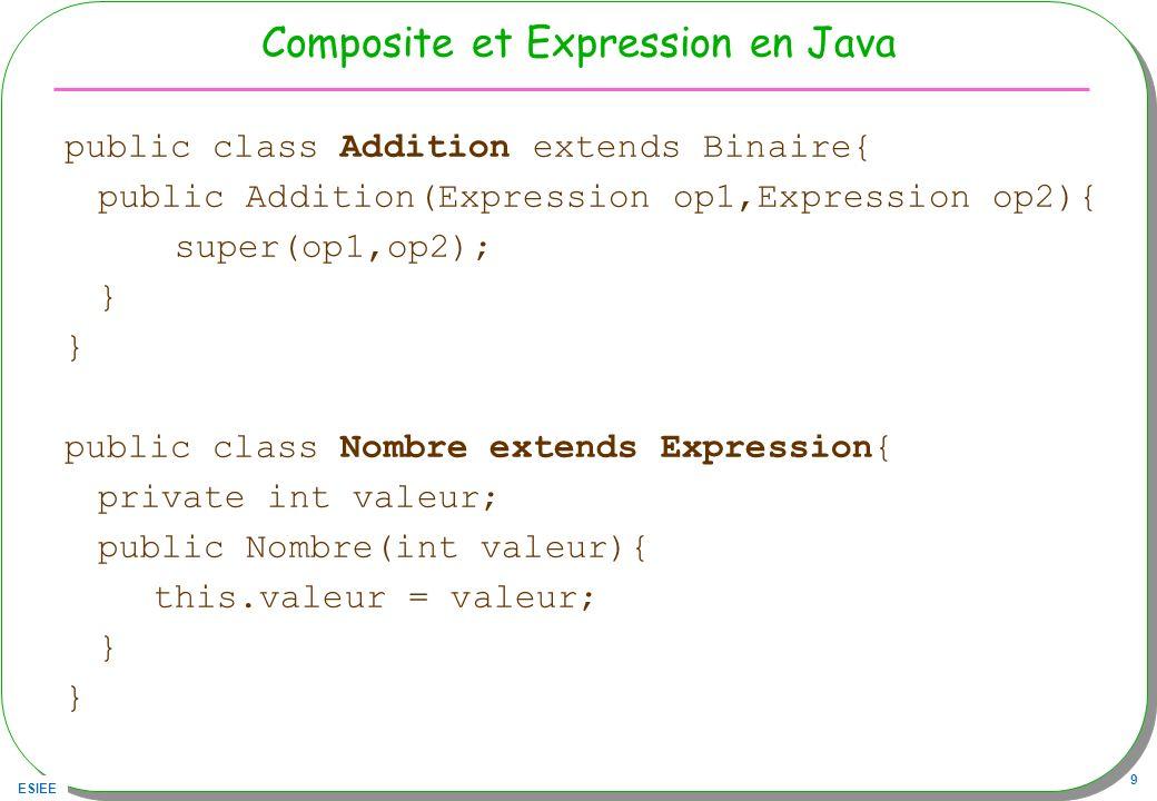 ESIEE 20 Le Pattern Expression : un premier bilan Composite : –Représentation de structures de données récursives –Techniques de classes abstraites –Manipulation uniforme ( tout est Composant) Une évaluation de cette structure : le Pattern Interpréteur –// 3+2 –Expression e = new Addtition(new Nombre(3),new Nombre(2)); –// appel de la méthode interpreter –int resultat = e.interpreter(); –assert( resultat == 5); // enfin