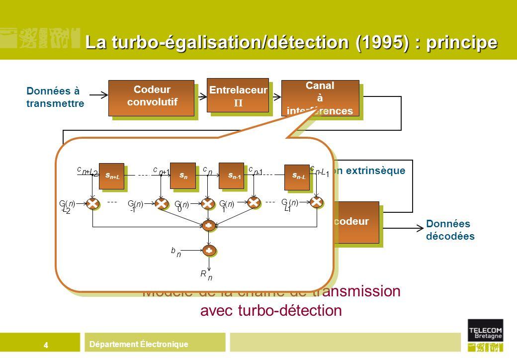 Département Électronique 5 Depuis 1995 : application du principe turbo aux autres briques de la chaîne de transmission Turbo-détection/égalisation Modulations codées et turbo-démodulation Modulations codées et turbo-démodulation Turbo-estimation de canal Turbo-détection (CDMA) Turbo-synchronisation Décodage conjoint source-canal Réception MIMO itérative … Récepteurs itératifs (turbo-communications)