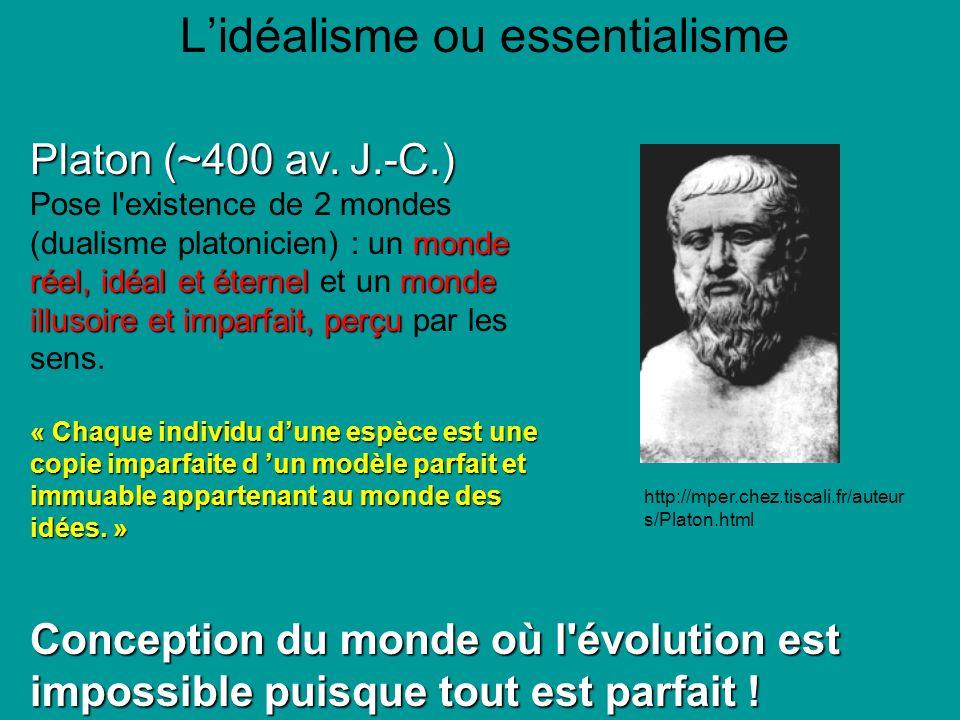 Lidéalisme ou essentialisme Platon (~400 av.