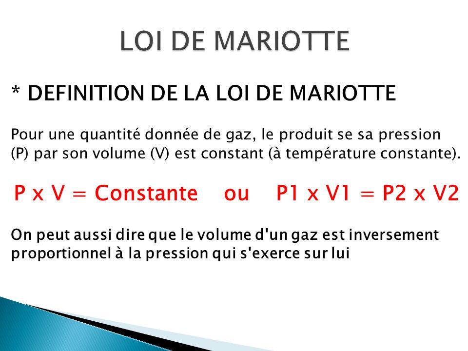 * DEFINITION DE LA LOI DE MARIOTTE Pour une quantité donnée de gaz, le produit se sa pression (P) par son volume (V) est constant (à température const