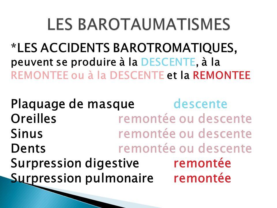 *LES ACCIDENTS BAROTROMATIQUES, peuvent se produire à la DESCENTE, à la REMONTEE ou à la DESCENTE et la REMONTEE Plaquage de masque descente Oreilles