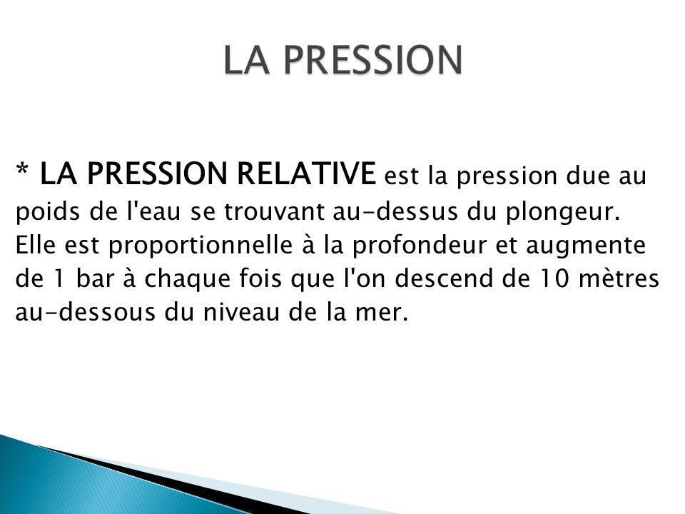* LA PRESSION RELATIVE est la pression due au poids de l'eau se trouvant au-dessus du plongeur. Elle est proportionnelle à la profondeur et augmente d