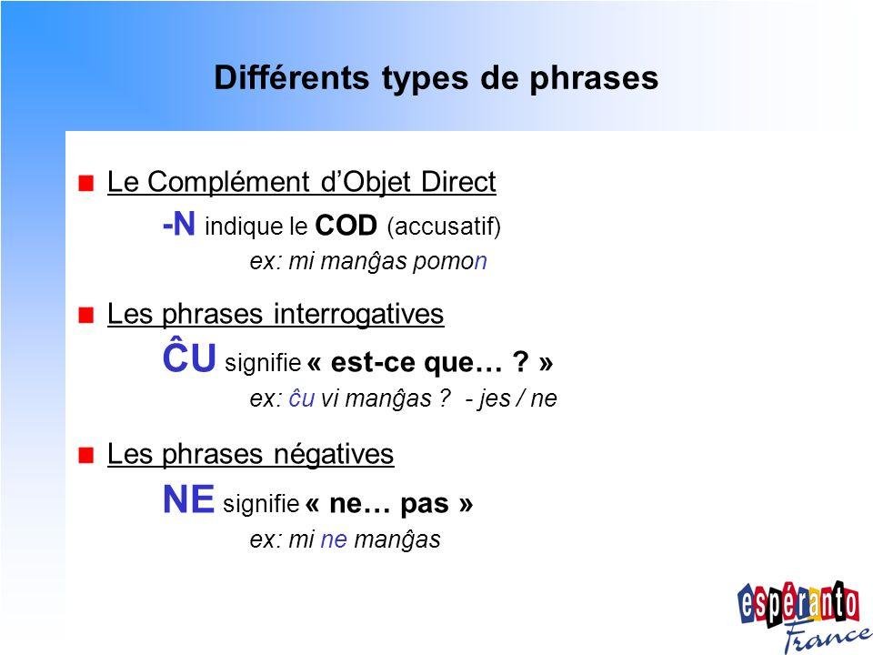 Différents types de phrases Le Complément dObjet Direct -N indique le COD (accusatif) ex: mi manĝas pomon Les phrases interrogatives ĈU signifie « est