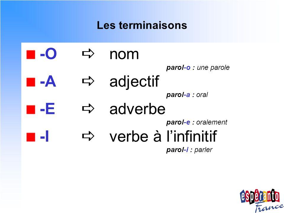 Les terminaisons -O nom parol-o : une parole -A adjectif parol-a : oral -E adverbe parol-e : oralement -I verbe à linfinitif parol-i : parler