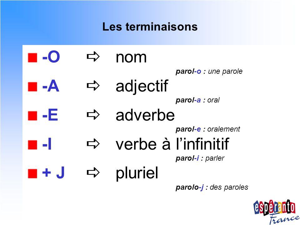Les terminaisons -O nom parol-o : une parole -A adjectif parol-a : oral -E adverbe parol-e : oralement -I verbe à linfinitif parol-i : parler + J plur