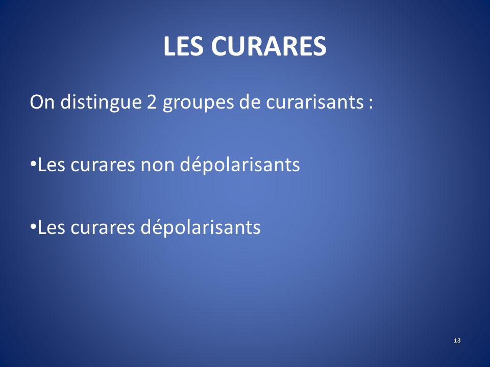 LES CURARES On distingue 2 groupes de curarisants : Les curares non dépolarisants Les curares dépolarisants 13