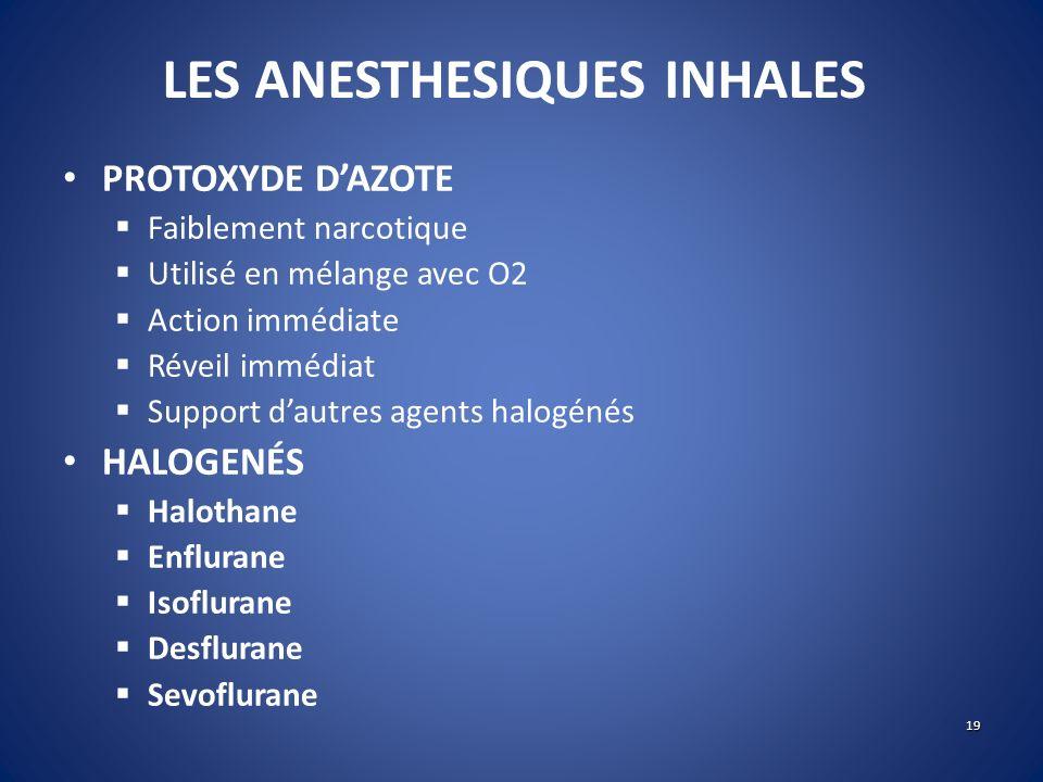 LES ANESTHESIQUES INHALES PROTOXYDE DAZOTE Faiblement narcotique Utilisé en mélange avec O2 Action immédiate Réveil immédiat Support dautres agents ha