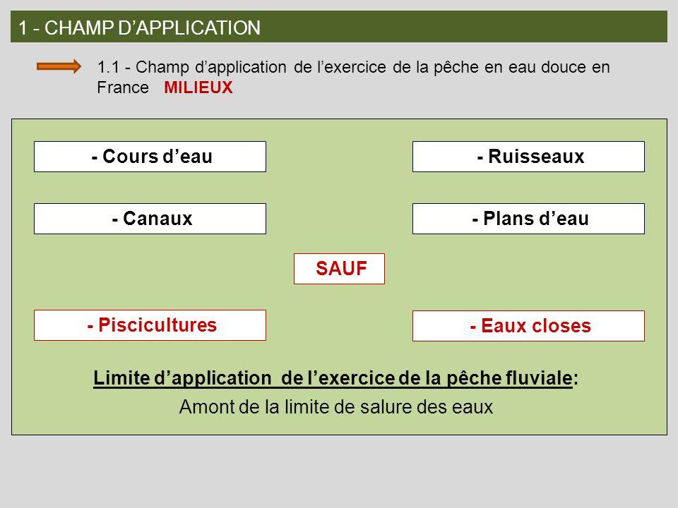 1 - CHAMP DAPPLICATION 1.1 - Champ dapplication de lexercice de la pêche en eau douce en France MILIEUX - Cours deau - Canaux - Ruisseaux - Plans deau
