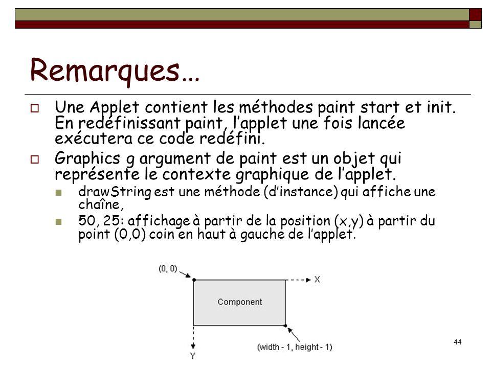 POO-L3 H.Fauconnier44 Remarques… Une Applet contient les méthodes paint start et init.