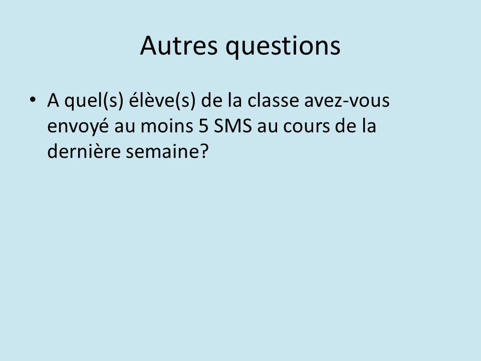 Autres questions A quel(s) élève(s) de la classe avez-vous envoyé au moins 5 SMS au cours de la dernière semaine