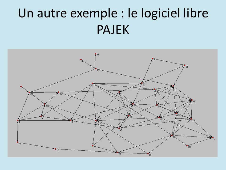 Un autre exemple : le logiciel libre PAJEK