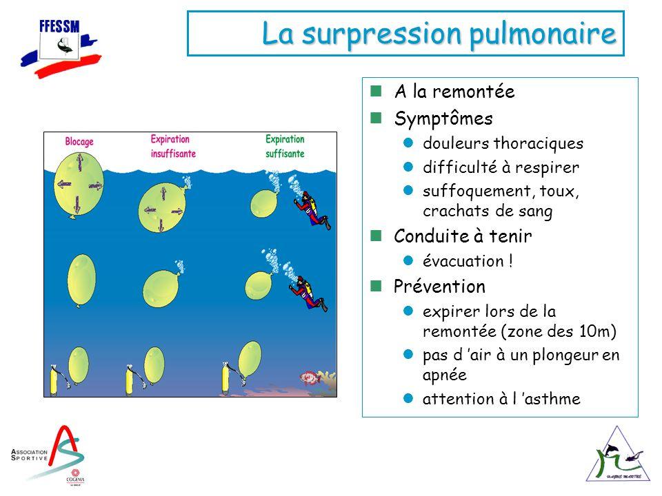 La surpression pulmonaire A la remontée Symptômes douleurs thoraciques difficulté à respirer suffoquement, toux, crachats de sang Conduite à tenir éva