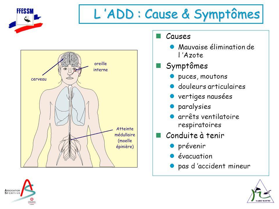 L ADD : Cause & Symptômes Causes Mauvaise élimination de l Azote Symptômes puces, moutons douleurs articulaires vertiges nausées paralysies arrêts ven