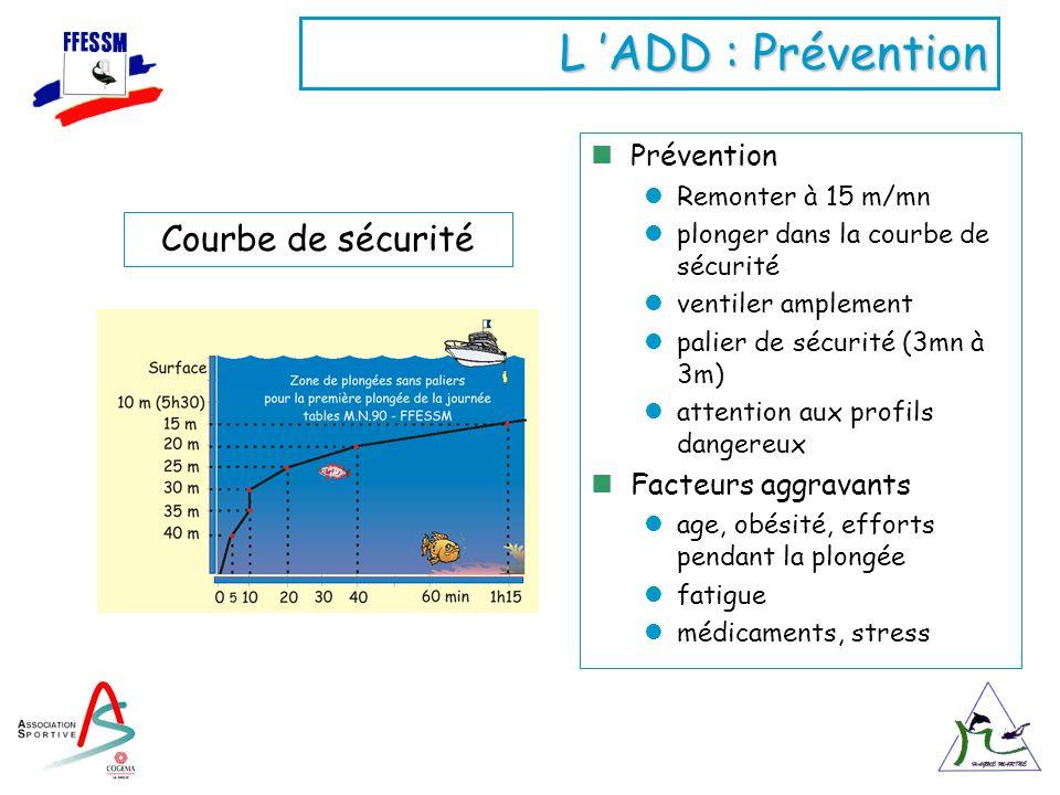 L ADD : Prévention Prévention Remonter à 15 m/mn plonger dans la courbe de sécurité ventiler amplement palier de sécurité (3mn à 3m) attention aux pro